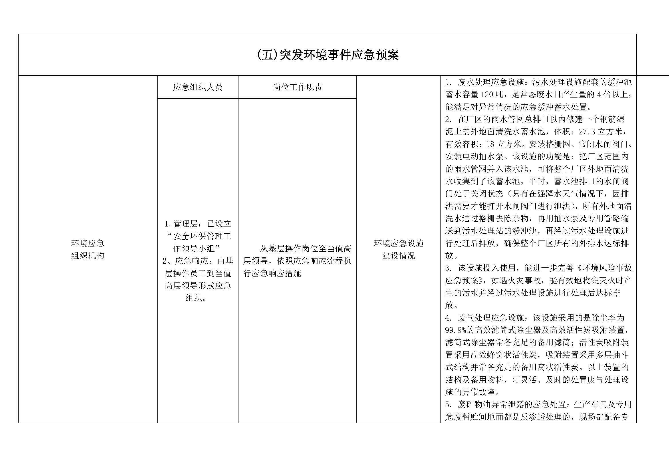 重点排污单位信息公开情况表(2020年度公示版护堤路)_页面_4(1).jpg