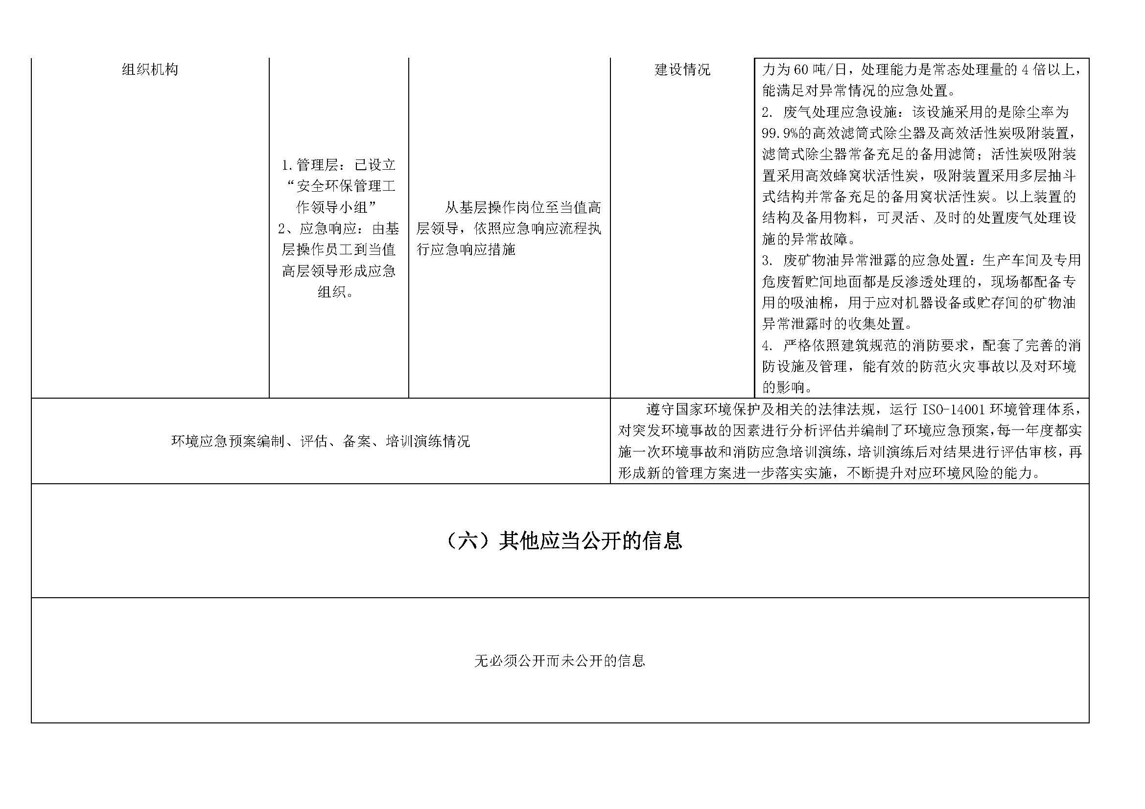 重点排污单位信息公开情况表(2020年度公示版美联路)_页面_4(1).jpg